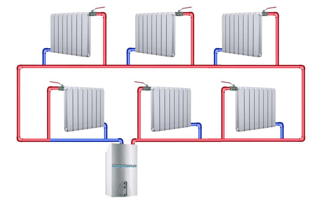 Как правильно подключить радиатор отопления в квартире