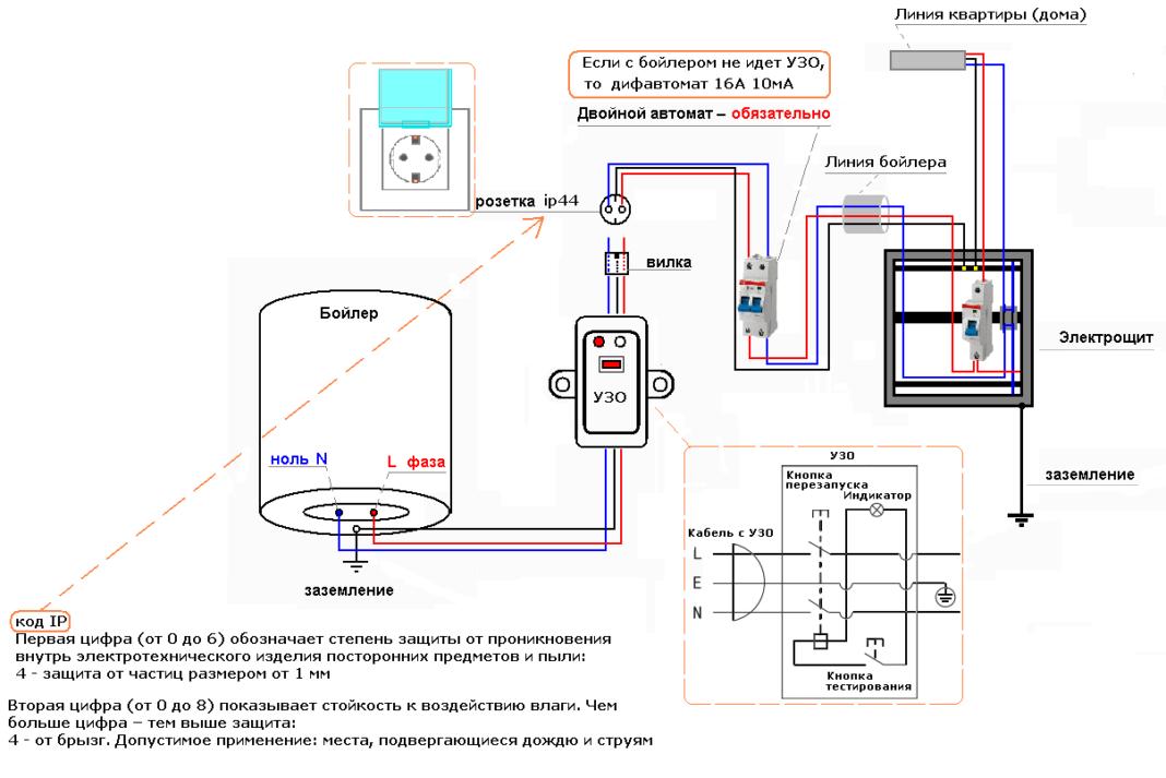 Как правильно подключить бойлер к электросети