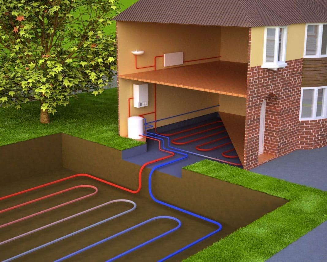 Основные преимущества геотермального отопления