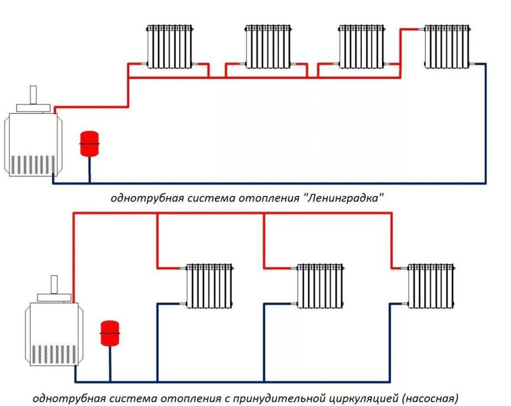 Однотрубная система отопление частного дома своими руками схемы фото