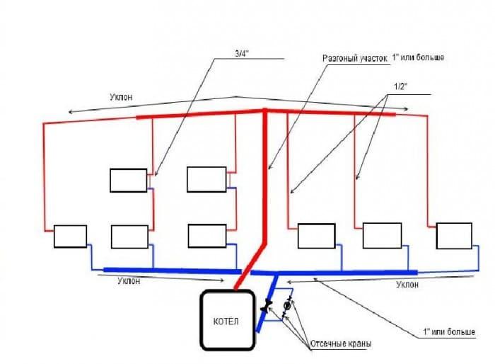 Закрытая система отопления двухэтажного дома схема 17