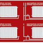 Виды подключения систем отопления
