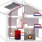 система отопления дома с мансардой