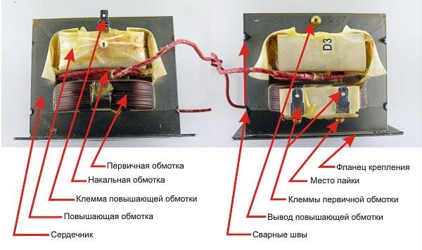 Прозванивание трансформатора микроволновки