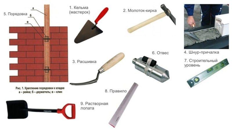 Инструмент для работы с облицовкой