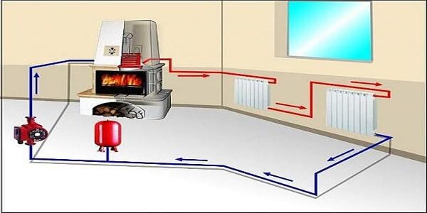Схема водяного контура отопления от печки