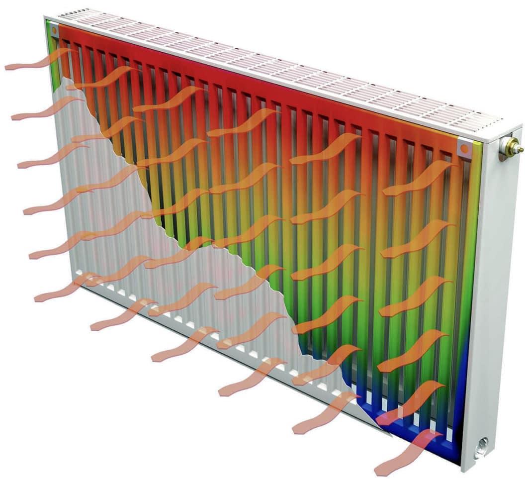 Процесс теплоотдачи в радиаторах