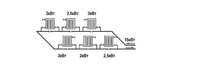 расчет диаметра трубы для отопления