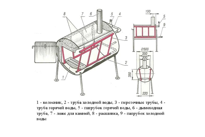 Устройство печи Бутакова