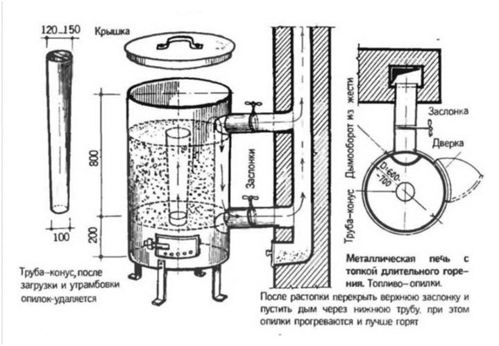 Печь для теплицы из двух металлических бочек