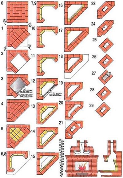 Схема каминной кладки