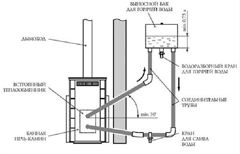 схема установки и подключения