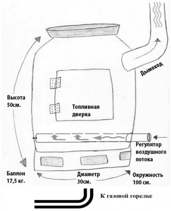 схема горелки