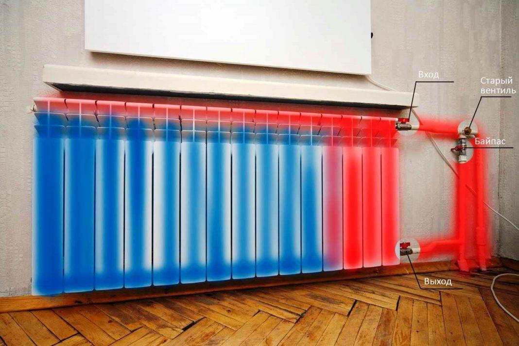 Зачем нужно знать, сколько воды в отопительном радиаторе?