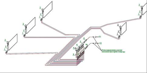 Аксонометрическая коллекторная схема отопления металлополимерные трубы на обжимных фитингах