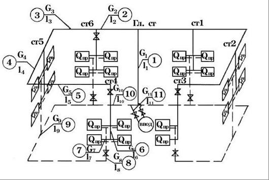 Аксонометрическая схема отопления с верхней разводкой
