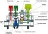 Автоматика газового отопительного котла