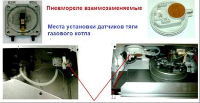 Места установки датчиков тяги в отопительных газовых котлах