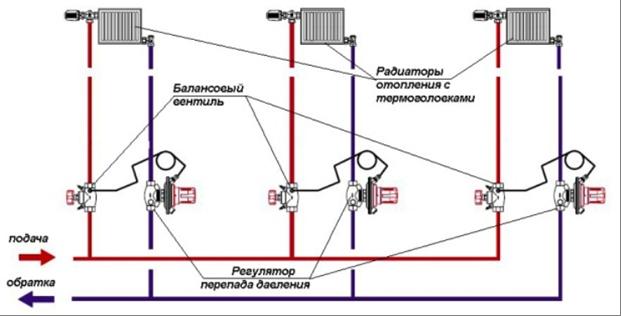 Наладка системы с термоголовками