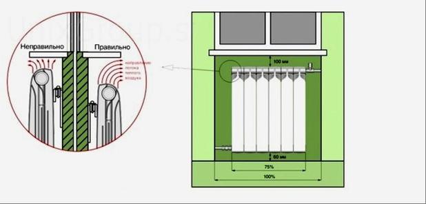 Мероприятия по повышению эффективности батареи с экраном