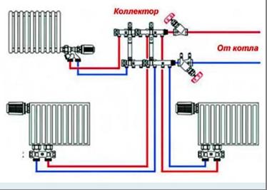 Схема обвязки гребенки отопления