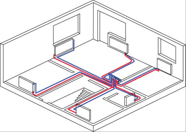 Двухтрубная коллекторная схема отопления