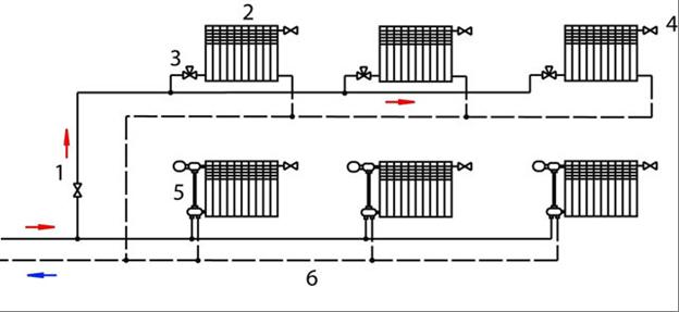 Плюсы и минусы горизонтальной разводки отопления