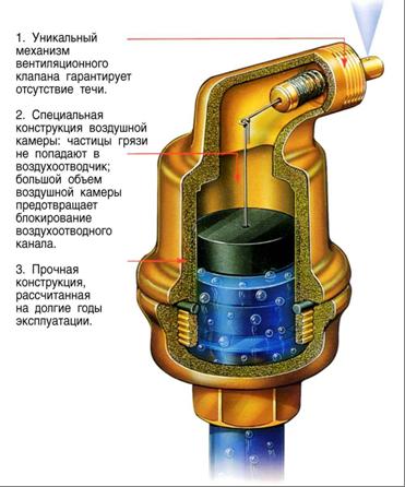 Краник Маевского