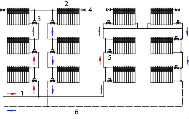 Однотрубная схема вертикальной разводки системы отопления