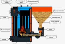 Основные агрегаты и узлы пеллетные