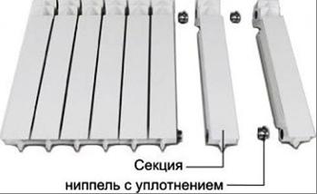 Процедура добавления секций