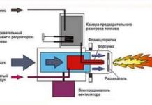 Дутьевые газовые горелки с форсун