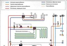 Гидравлический расчет систем отопления и ГВС