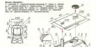 Пошаговая инструкция изготовления буржуйки для гаража своими руками
