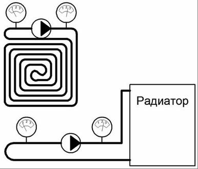 Гидравлический расчет системы отопления