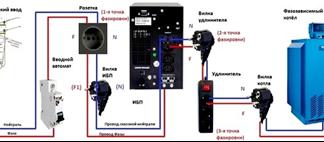 Схема подключения ИБП к газовому котлоагрегату