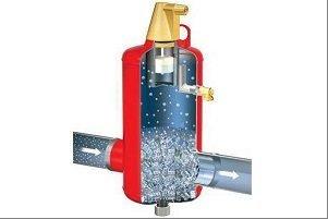 Комбинированные сепараторы и устройства с магнитной ловушкой