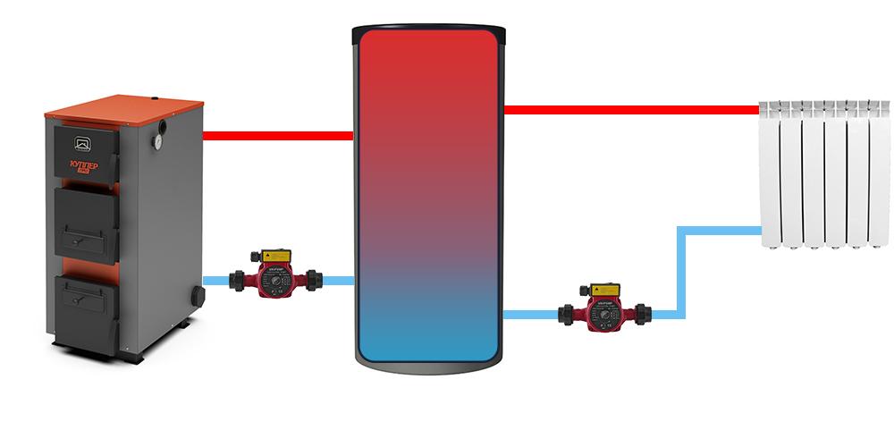 простая система отопления с буфером тепла
