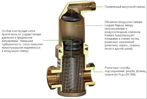 устройство позволяющее избавить систему отопления сразу от двух напастей: воздуха и шлама