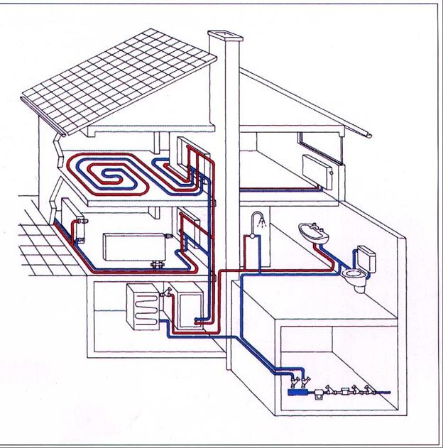 Особенности монтажа однотрубной и двухтрубной системы отопления