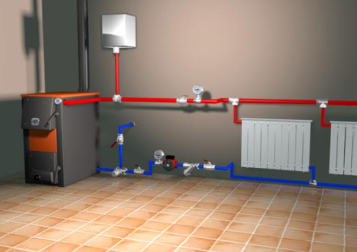 Как сделать отопление в частном доме правильно самому без насоса